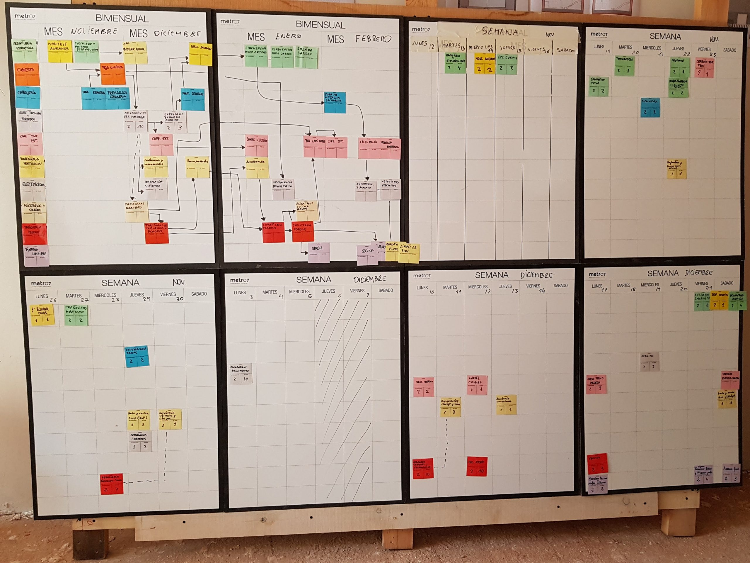 Experiencias en la aplicación de metodología LEAN -Last Planner System-