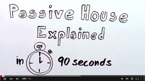 Passive House en 90 segundos